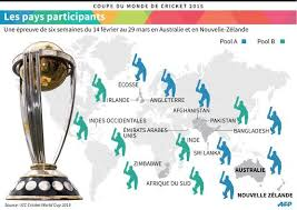 Coupe du monde de Cricket